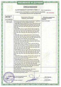 Сертификат на конвекторы WN-3